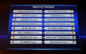 Identical Champions League Draw: What Were the Odds?